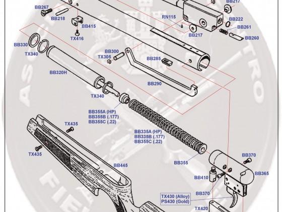 AirArms Proelit Şema ve Ayrıntıları