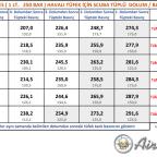 Hatsan Hercules Havalı Tüfek için Scuba Tüplü Dolum/Basınç Değerleri