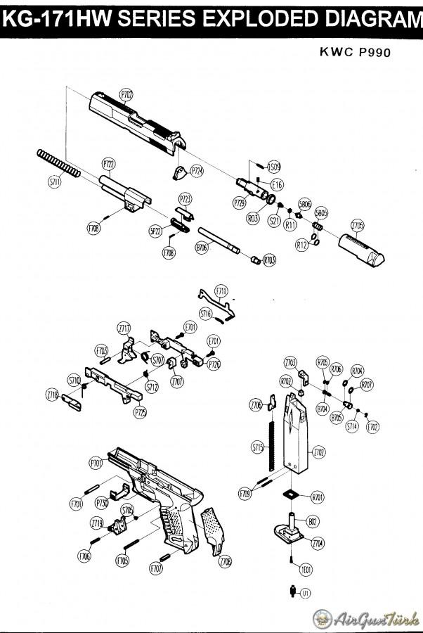 Walther P99 Şema ve Ayrıntıları
